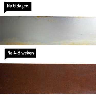 Multi-Edge ADVANCE CORTEN proces